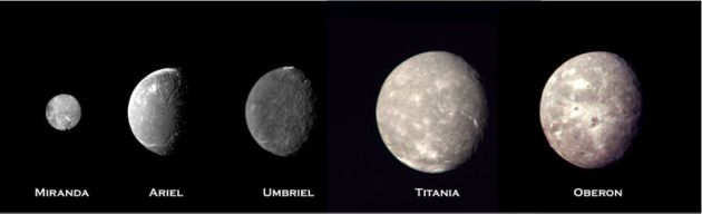 The moons of Uranus… NAMED